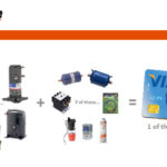 Tozour-Trane May 2019 Parts & Supply Promotion - Buy 1 compressor and 2 accessories and get $100 gift card.